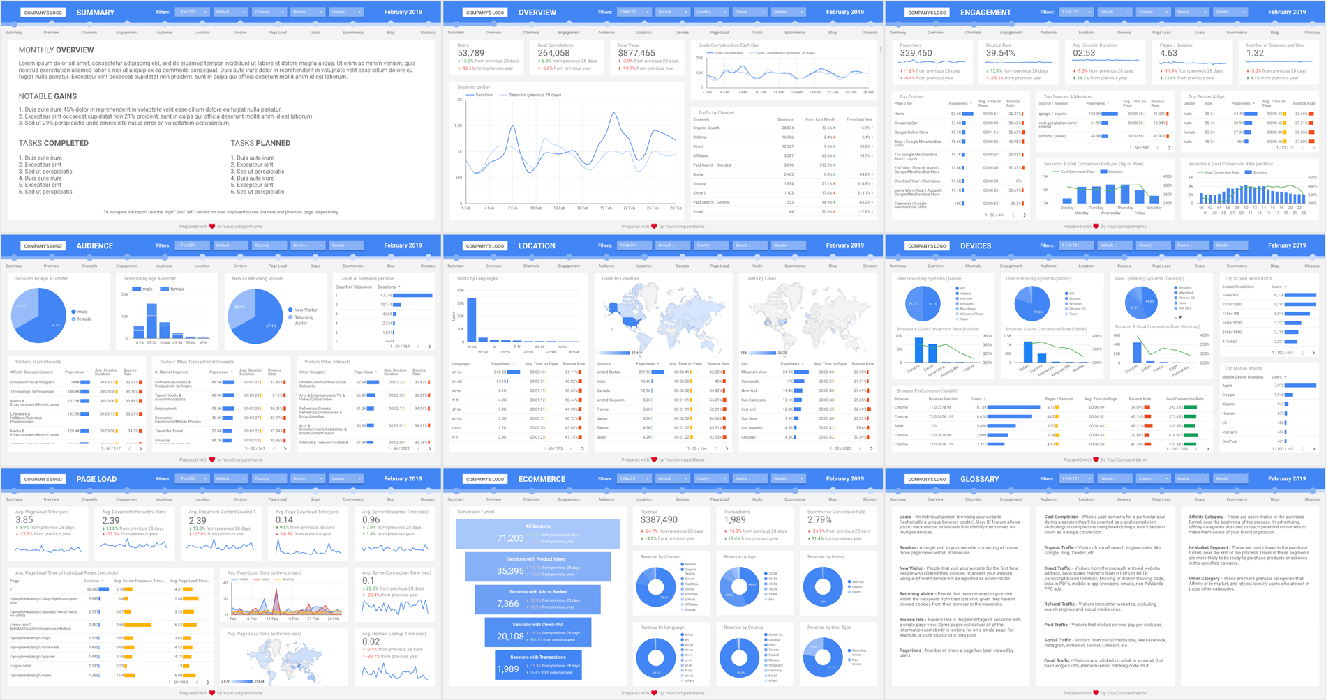 A screenshot of nine pages with charts and tables from the report template
